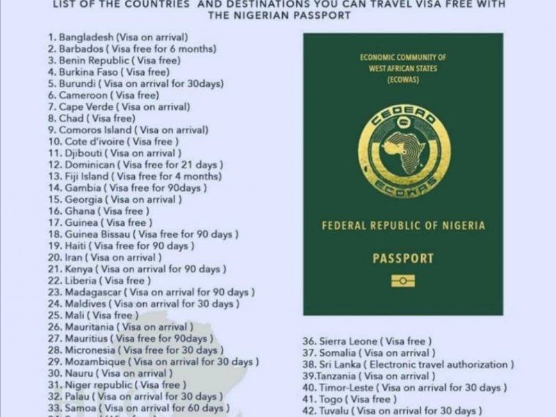 VISA FREE CONTRIES WITH NIGERIA PASSPORT